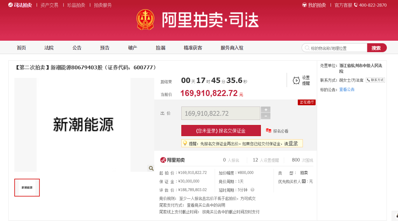 财鑫闻丨新潮能源两笔股权降价10%再拍卖 曾曝出十股东罢免董事长